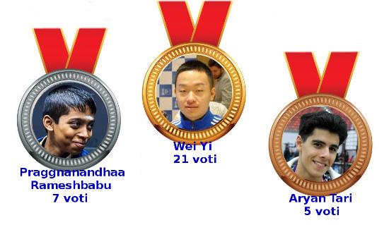 medaglie-u18-17