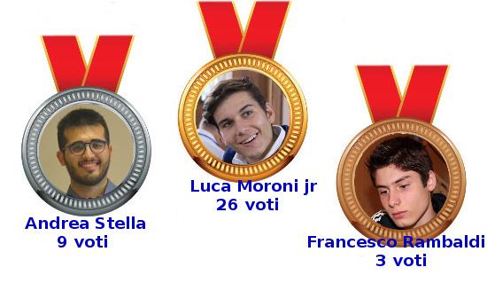 medaglie-ita-maschile17-corretto