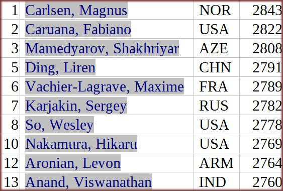 partecipanti-lista