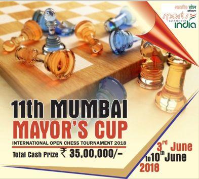 mumbai_mayors