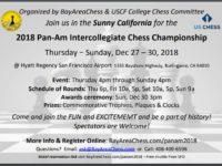 Campionato universitario a squadre panamericano 2018