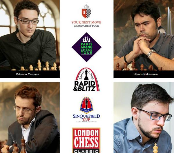 London_chess_Classic_2018