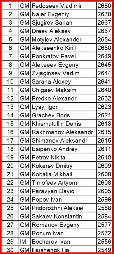 partecipanti russia major
