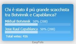 Sondaggio_Botvinik-Capablanca