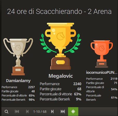 Maratona_Scacchierando_2020_podio_torneo_2