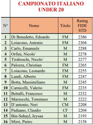 Campionato_Italiano_Under_20_2020_online