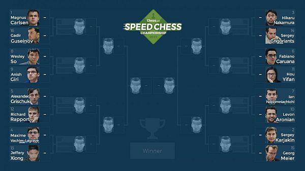 speedchess-bracket
