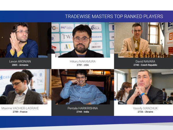 tradewise_masters_2018_top_6