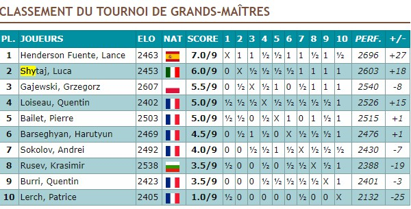 Mulhouse_2018_Classifica