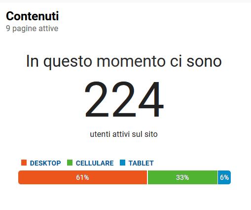 Screenshot Partita 12