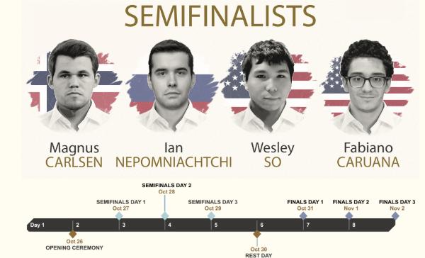 Mondiale_Fischer_Random-Semifinali
