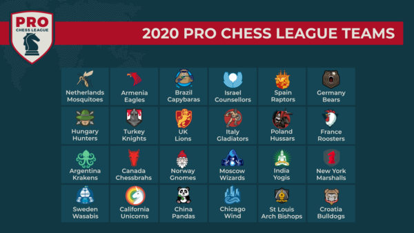 squadre_pro-chess_league