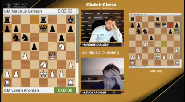 carlsen aronian clutch sito uf