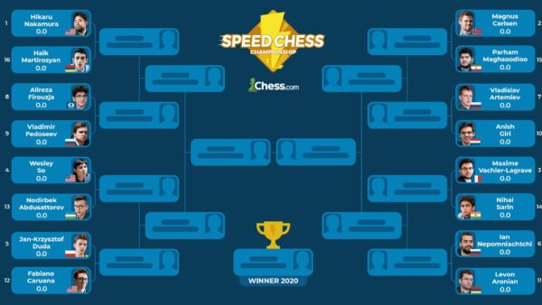speed_chess_championsip_2020_1