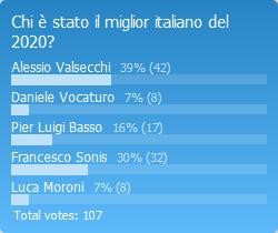 voti oscar italiano