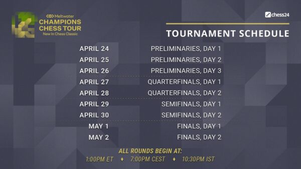 new-in-chess-classic-schedule