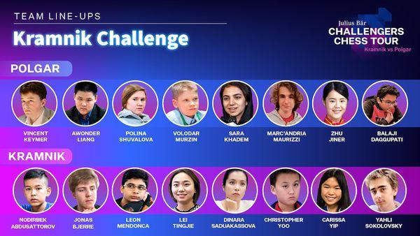 kramnik-challenge-lineup